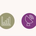 Services B2B (7 sociétés au 31.12.2020)